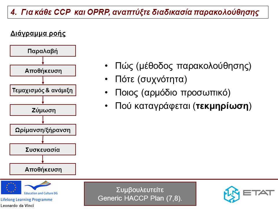 Leonardo da Vinci Διάγραμμα ροής 4.Για κάθε CCP και ΟPRP, αναπτύξτε διαδικασία παρακολούθησης •Πώς (μέθοδος παρακολούθησης) •Πότε (συχνότητα) •Ποιος (