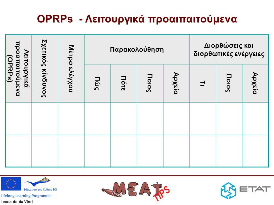 Leonardo da Vinci Λειτουργικά προαπαιτούμενα ( OPRPs) Σχετικός κίνδυνος Μέτρο ελέγχου Παρακολούθηση Διορθώσεις και διορθωτικές ενέργειες Πώς Πότε Ποιο