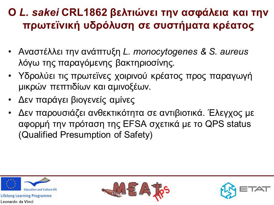 Leonardo da Vinci Ο L. sakei CRL1862 βελτιώνει την ασφάλεια και την πρωτεϊνική υδρόλυση σε συστήματα κρέατος •Αναστέλλει την ανάπτυξη L. monocytogenes