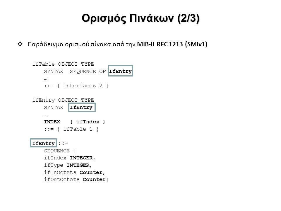  Παράδειγμα ορισμού πίνακα από την ΜΙΒ-II RFC 1213 (SMIv1) ifTable OBJECT-TYPE SYNTAX SEQUENCE OF IfEntry … ::= { interfaces 2 } ifEntry OBJECT-TYPE