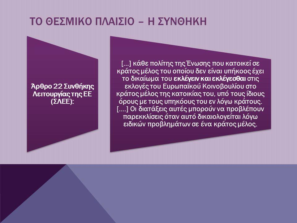 ΤΟ ΘΕΣΜΙΚΟ ΠΛΑΙΣΙΟ – Η ΣΥΝΘΗΚΗ Άρθρο 22 Συνθήκης Λειτουργίας της ΕΕ (ΣΛΕΕ): [...] κάθε πολίτης της Ένωσης που κατοικεί σε κράτος μέλος του οποίου δεν είναι υπήκοος έχει το δικαίωμα του εκλέγειν και εκλέγεσθαι στις εκλογές του Ευρωπαϊκού Κοινοβουλίου στο κράτος μέλος της κατοικίας του, υπό τους ίδιους όρους με τους υπηκόους του εν λόγω κράτους.