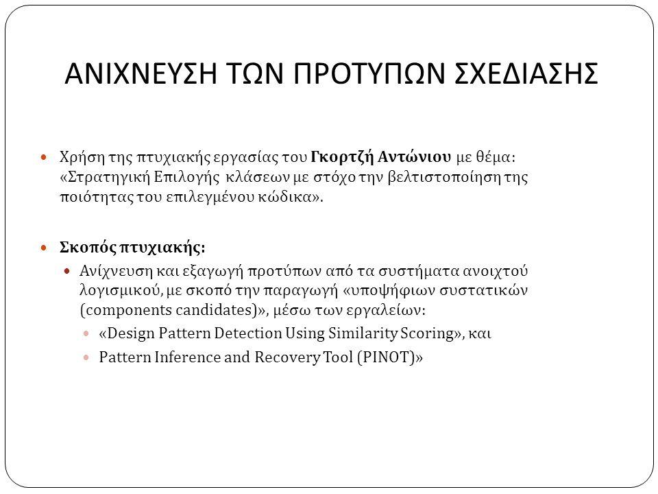 ΑΝΙΧΝΕΥΣΗ ΤΩΝ ΠΡΟΤΥΠΩΝ ΣΧΕΔΙΑΣΗΣ  Χρήση της πτυχιακής εργασίας του Γκορτζή Αντώνιου με θέμα: «Στρατηγική Επιλογής κλάσεων με στόχο την βελτιστοποίηση της ποιότητας του επιλεγμένου κώδικα».