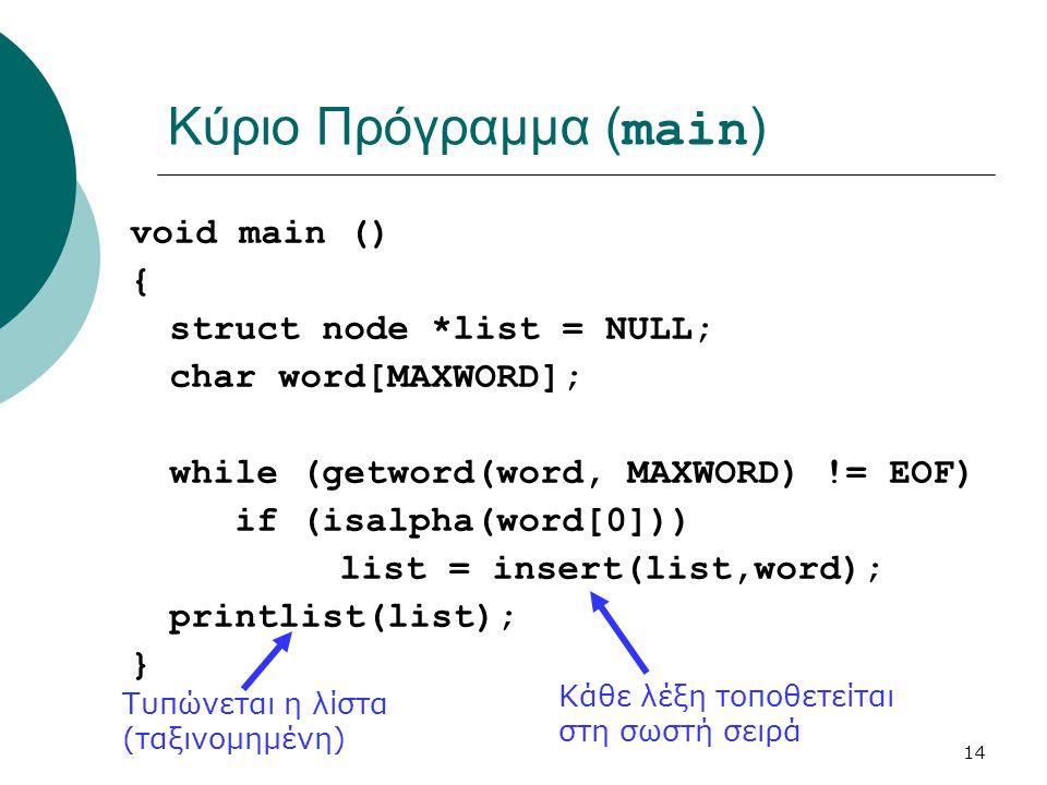 14 Κύριο Πρόγραμμα ( main ) void main () { struct node *list = NULL; char word[MAXWORD]; while (getword(word, MAXWORD) != EOF) if (isalpha(word[0])) list = insert(list,word); printlist(list); } Κάθε λέξη τοποθετείται στη σωστή σειρά Τυπώνεται η λίστα (ταξινομημένη)