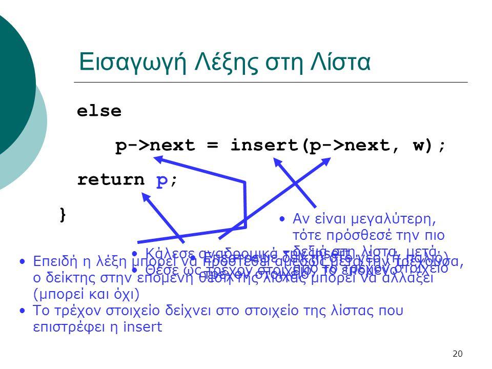 20 Εισαγωγή Λέξης στη Λίστα else p->next = insert(p->next, w); return p; } •Αν είναι μεγαλύτερη, τότε πρόσθεσέ την πιο δεξιά στη λίστα, μετά από το τρ