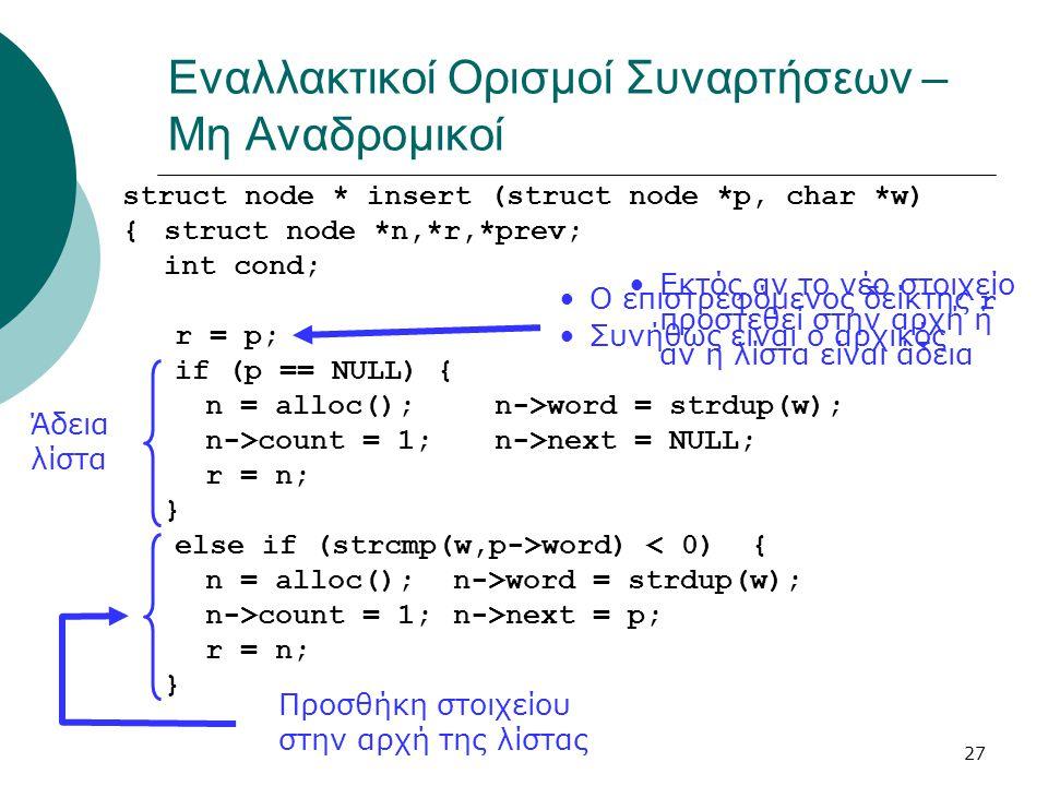 27 Εναλλακτικοί Ορισμοί Συναρτήσεων – Μη Αναδρομικοί struct node * insert (struct node *p, char *w) {struct node *n,*r,*prev; int cond; r = p; if (p =