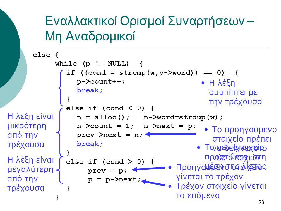 28 Εναλλακτικοί Ορισμοί Συναρτήσεων – Μη Αναδρομικοί else { while (p != NULL) { if ((cond = strcmp(w,p->word)) == 0) { p->count++; break; } else if (c