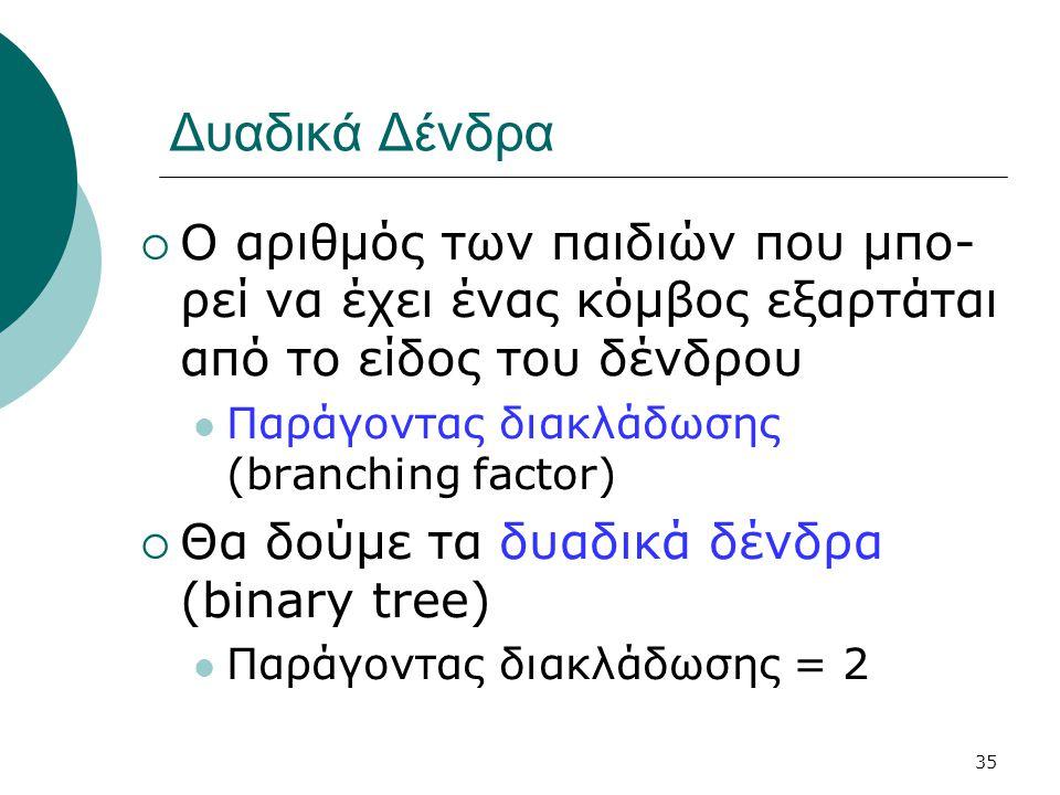 35 Δυαδικά Δένδρα  Ο αριθμός των παιδιών που μπο- ρεί να έχει ένας κόμβος εξαρτάται από το είδος του δένδρου  Παράγοντας διακλάδωσης (branching fact