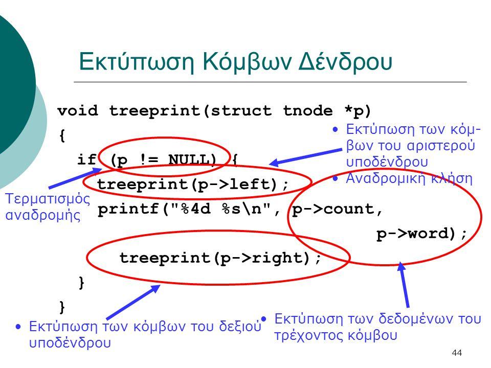 44 Εκτύπωση Κόμβων Δένδρου void treeprint(struct tnode *p) { if (p != NULL) { treeprint(p->left); printf( %4d %s\n , p->count, p->word); treeprint(p->right); } •Εκτύπωση των κόμβων του δεξιού υποδένδρου Τερματισμός αναδρομής •Εκτύπωση των δεδομένων του τρέχοντος κόμβου •Εκτύπωση των κόμ- βων του αριστερού υποδένδρου •Αναδρομική κλήση