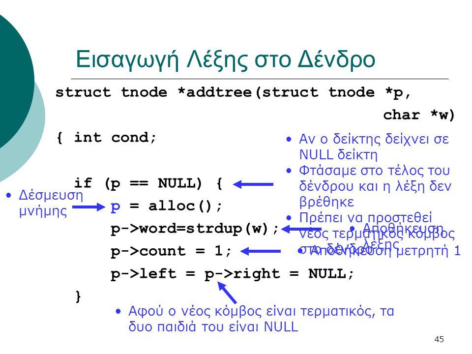 45 Εισαγωγή Λέξης στο Δένδρο struct tnode *addtree(struct tnode *p, char *w) {int cond; if (p == NULL) { p = alloc(); p->word=strdup(w); p->count = 1; p->left = p->right = NULL; } •Αν ο δείκτης δείχνει σε NULL δείκτη •Φτάσαμε στο τέλος του δένδρου και η λέξη δεν βρέθηκε •Πρέπει να προστεθεί νέος τερματικός κόμβος στο δένδρο •Δέσμευση μνήμης •Αποθήκευση λέξης •Αποθήκευση μετρητή 1 •Αφού ο νέος κόμβος είναι τερματικός, τα δυο παιδιά του είναι NULL