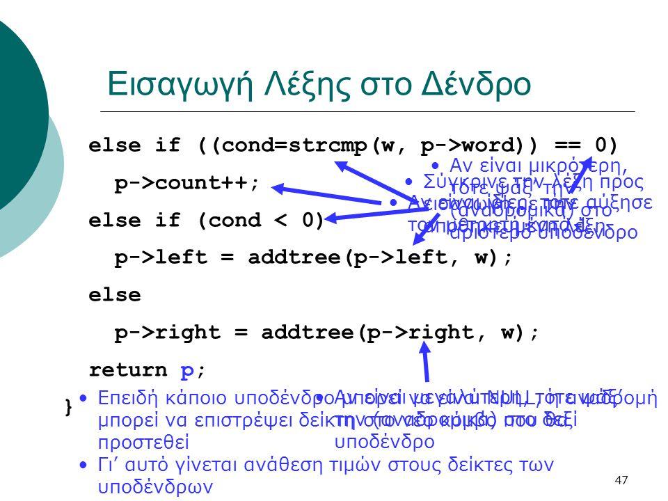 47 Εισαγωγή Λέξης στο Δένδρο else if ((cond=strcmp(w, p->word)) == 0) p->count++; else if (cond < 0) p->left = addtree(p->left, w); else p->right = addtree(p->right, w); return p; } •Σύγκρινε την λέξη προς εισαγωγή με την αποθηκευμένη λέξη •Αν είναι ίδιες, τότε αύξησε τον μετρητή κατά 1 •Αν είναι μικρότερη, τότε ψάξ' την (αναδρομικά) στο αριστερό υποδένδρο •Αν είναι μεγαλύτερη, τότε ψάξ' την (αναδρομικά) στο δεξί υποδένδρο •Επειδή κάποιο υποδένδρο μπορεί να είναι NULL, η αναδρομή μπορεί να επιστρέψει δείκτη στο νέο κόμβο που θα προστεθεί •Γι' αυτό γίνεται ανάθεση τιμών στους δείκτες των υποδένδρων