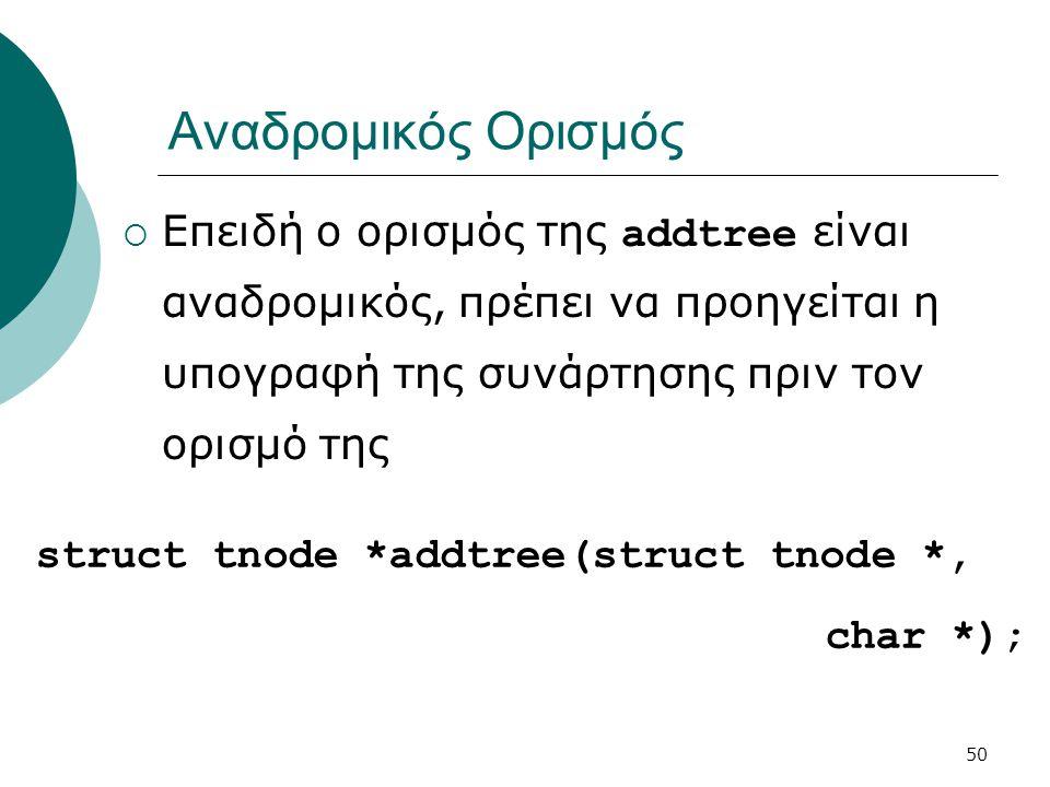 50 Αναδρομικός Ορισμός  Επειδή ο ορισμός της addtree είναι αναδρομικός, πρέπει να προηγείται η υπογραφή της συνάρτησης πριν τον ορισμό της struct tno