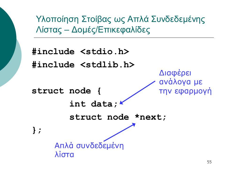 55 Υλοποίηση Στοίβας ως Απλά Συνδεδεμένης Λίστας – Δομές/Επικεφαλίδες #include struct node { int data; struct node *next; }; Διαφέρει ανάλογα με την ε
