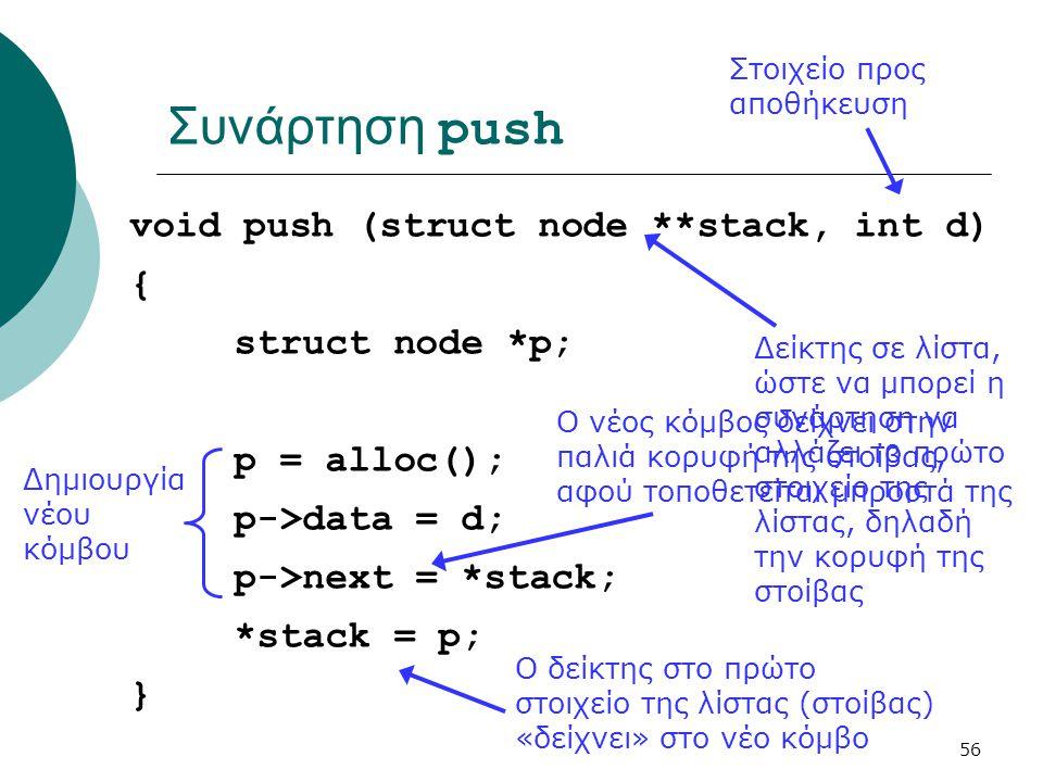 56 Συνάρτηση push void push (struct node **stack, int d) { struct node *p; p = alloc(); p->data = d; p->next = *stack; *stack = p; } Στοιχείο προς αποθήκευση Δείκτης σε λίστα, ώστε να μπορεί η συνάρτηση να αλλάζει το πρώτο στοιχείο της λίστας, δηλαδή την κορυφή της στοίβας Δημιουργία νέου κόμβου Ο δείκτης στο πρώτο στοιχείο της λίστας (στοίβας) «δείχνει» στο νέο κόμβο Ο νέος κόμβος δείχνει στην παλιά κορυφή της στοίβας, αφού τοποθετείται μπροστά της