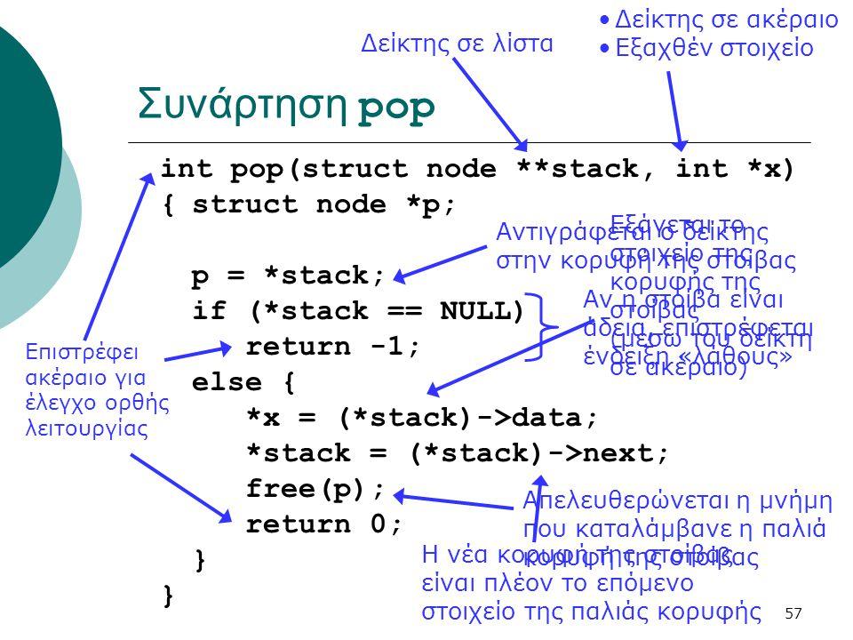 57 Συνάρτηση pop int pop(struct node **stack, int *x) {struct node *p; p = *stack; if (*stack == NULL) return -1; else { *x = (*stack)->data; *stack = (*stack)->next; free(p); return 0; } Δείκτης σε λίστα •Δείκτης σε ακέραιο •Εξαχθέν στοιχείο Επιστρέφει ακέραιο για έλεγχο ορθής λειτουργίας Αντιγράφεται ο δείκτης στην κορυφή της στοίβας Αν η στοίβα είναι άδεια, επιστρέφεται ένδειξη «λάθους» Εξάγεται το στοιχείο της κορυφής της στοίβας (μέσω του δείκτη σε ακέραιο) Η νέα κορυφή της στοίβας είναι πλέον το επόμενο στοιχείο της παλιάς κορυφής Απελευθερώνεται η μνήμη που καταλάμβανε η παλιά κορυφή της στοίβας