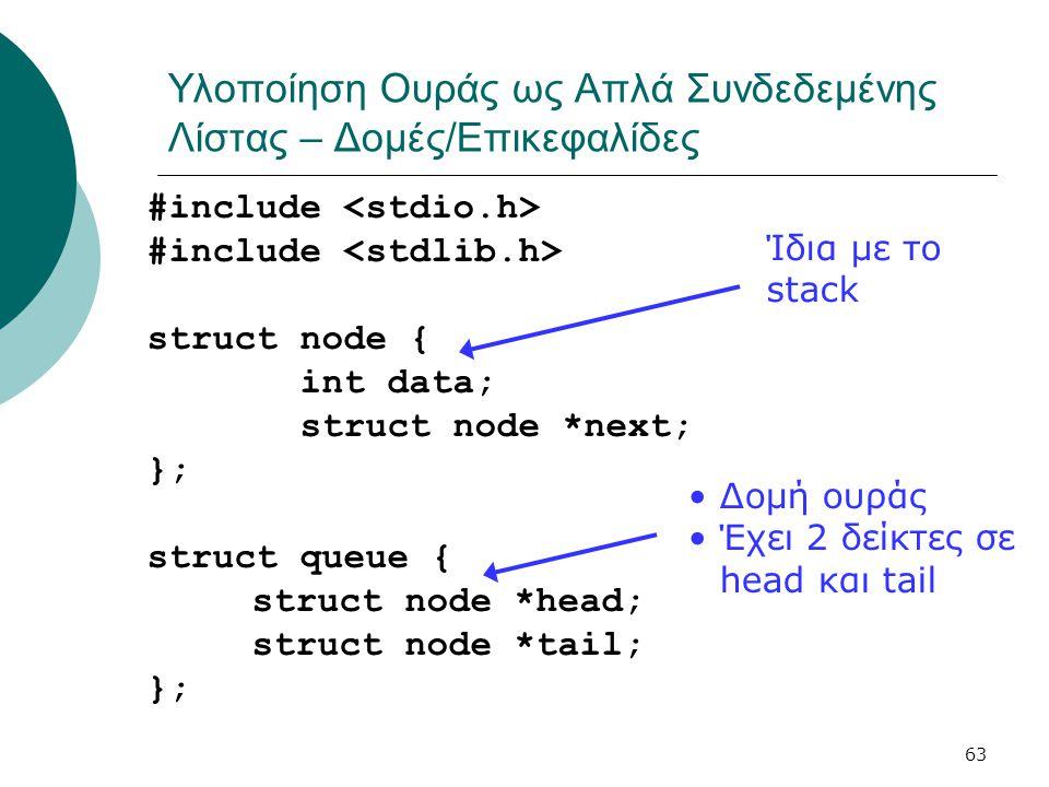 63 Υλοποίηση Ουράς ως Απλά Συνδεδεμένης Λίστας – Δομές/Επικεφαλίδες #include struct node { int data; struct node *next; }; struct queue { struct node