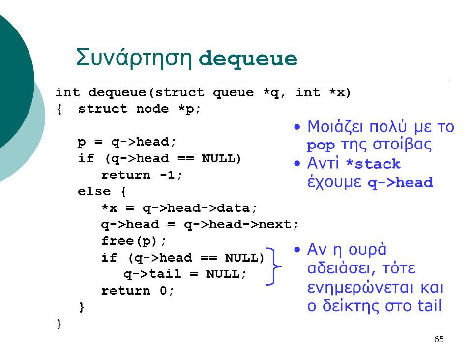 65 int dequeue(struct queue *q, int *x) {struct node *p; p = q->head; if (q->head == NULL) return -1; else { *x = q->head->data; q->head = q->head->next; free(p); if (q->head == NULL) q->tail = NULL; return 0; } Συνάρτηση dequeue •Μοιάζει πολύ με το pop της στοίβας •Αντί *stack έχουμε q->head •Αν η ουρά αδειάσει, τότε ενημερώνεται και ο δείκτης στο tail