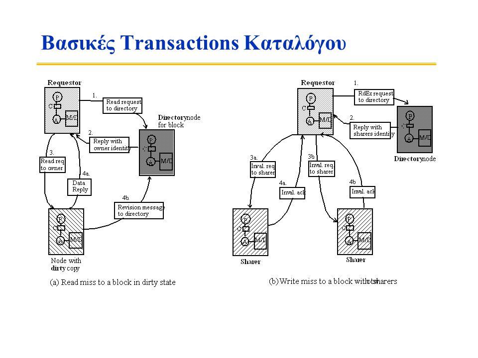 Βασικές Transactions Καταλόγου