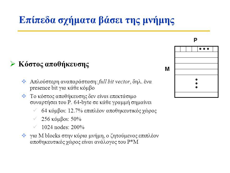 Επίπεδα σχήματα βάσει της μνήμης  Κόστος αποθήκευσης  Απλούστερη αναπαράσταση: full bit vector, δηλ.