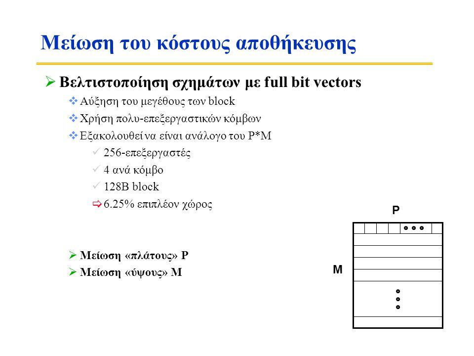 P M Μείωση του κόστους αποθήκευσης  Βελτιστοποίηση σχημάτων με full bit vectors  Αύξηση του μεγέθους των block  Χρήση πολυ-επεξεργαστικών κόμβων  Εξακολουθεί να είναι ανάλογο του P*M  256-επεξεργαστές  4 ανά κόμβο  128B block  6.25% επιπλέον χώρος  Μείωση «πλάτους» Ρ  Μείωση «ύψους» Μ