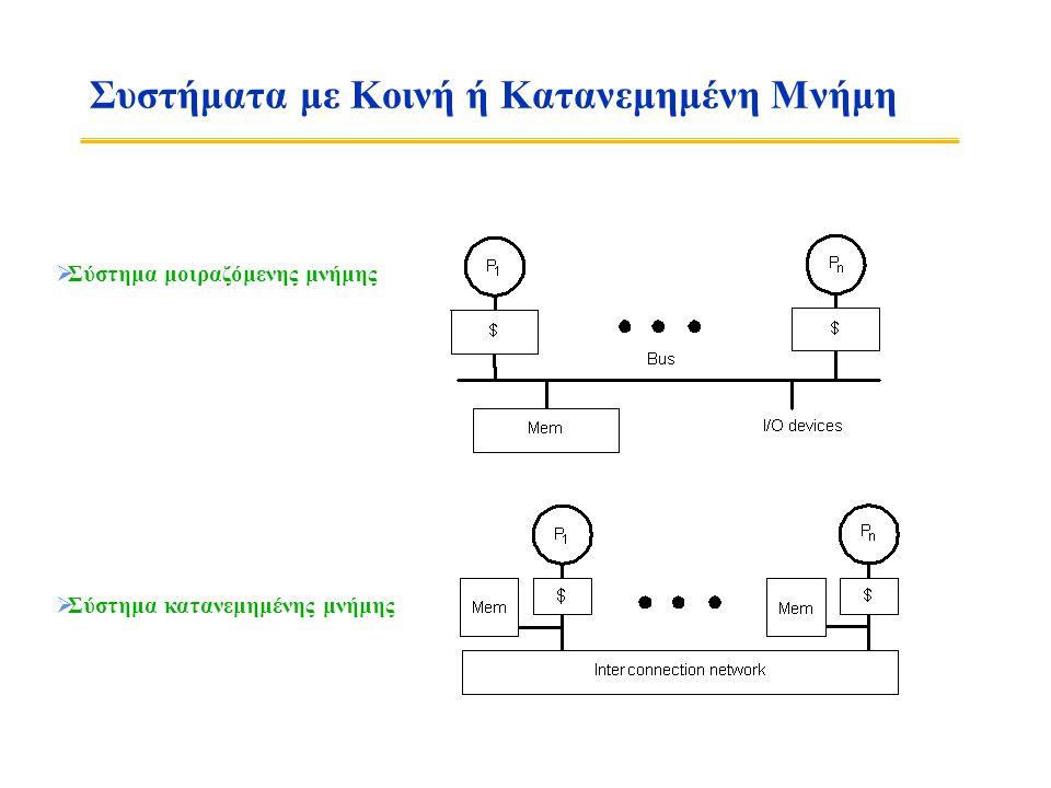 Συστήματα με Κοινή ή Κατανεμημένη Μνήμη  Σύστημα μοιραζόμενης μνήμης  Σύστημα κατανεμημένης μνήμης