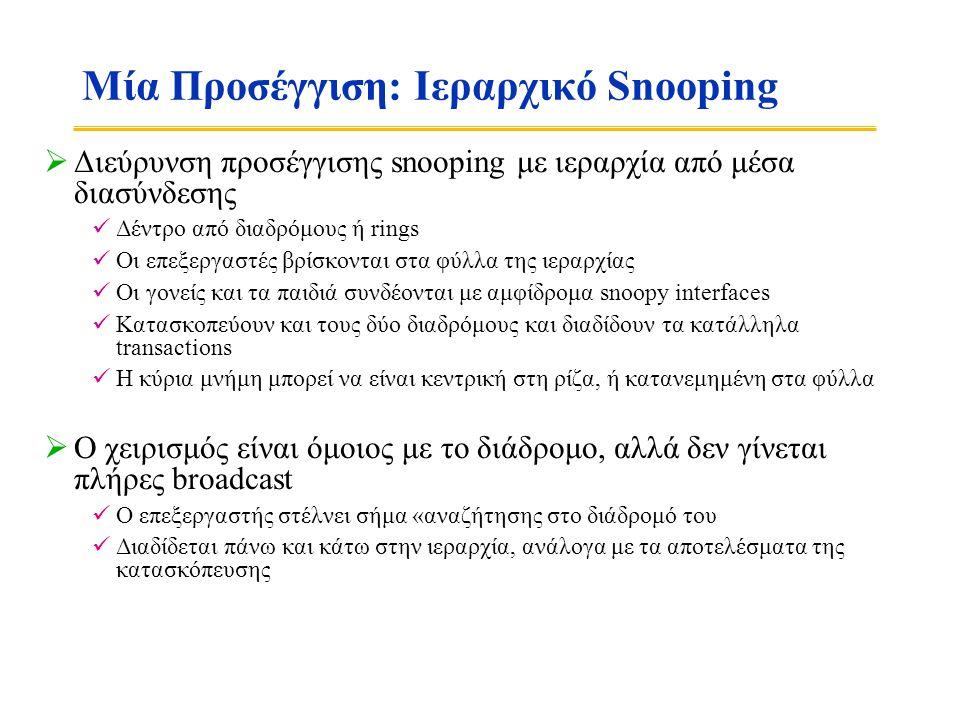 Μία Προσέγγιση: Ιεραρχικό Snooping  Διεύρυνση προσέγγισης snooping με ιεραρχία από μέσα διασύνδεσης  Δέντρο από διαδρόμους ή rings  Οι επεξεργαστές βρίσκονται στα φύλλα της ιεραρχίας  Οι γονείς και τα παιδιά συνδέονται με αμφίδρομα snoopy interfaces  Κατασκοπεύουν και τους δύο διαδρόμους και διαδίδουν τα κατάλληλα transactions  Η κύρια μνήμη μπορεί να είναι κεντρική στη ρίζα, ή κατανεμημένη στα φύλλα  Ο χειρισμός είναι όμοιος με το διάδρομο, αλλά δεν γίνεται πλήρες broadcast  Ο επεξεργαστής στέλνει σήμα «αναζήτησης στο διάδρομό του  Διαδίδεται πάνω και κάτω στην ιεραρχία, ανάλογα με τα αποτελέσματα της κατασκόπευσης
