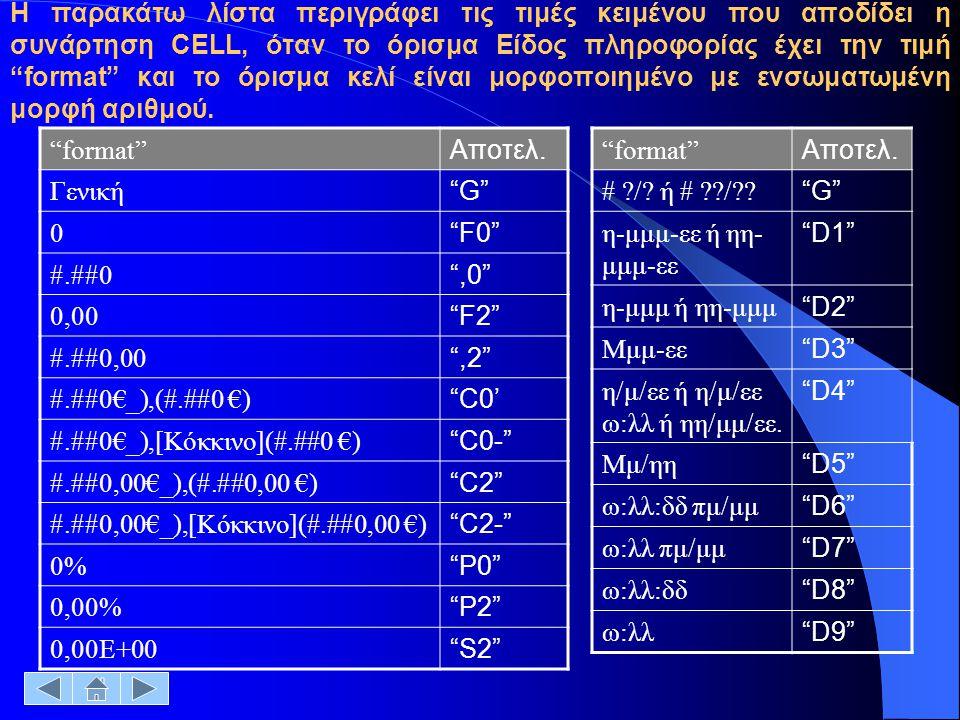 """format"" Αποτελ. Γενική ""G"" 0 ""F0"" #.##0 "",0"" 0,00 ""F2"" #.##0,00 "",2"" #.##0€_),(#.##0 €) ""C0' #.##0€_),[Κόκκινο](#.##0 €) ""C0-"" #.##0,00€_),(#.##0,00"