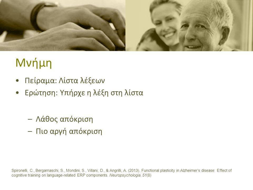 Μνήμη και γλώσσα: Εικόνα vs λέξη Ally, B.A. (2012).