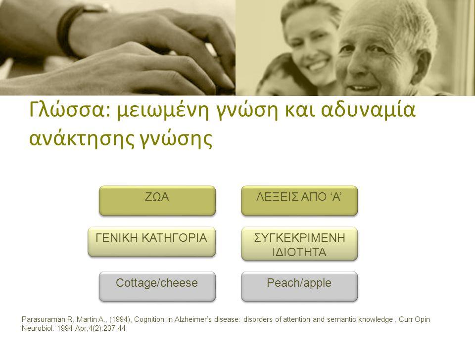 Οπτικοχωρικές ικανότητες Parasuraman R, Martin A., (1994), Cognition in Alzheimer's disease: disorders of attention and semantic knowledge, Curr Opin Neurobiol.