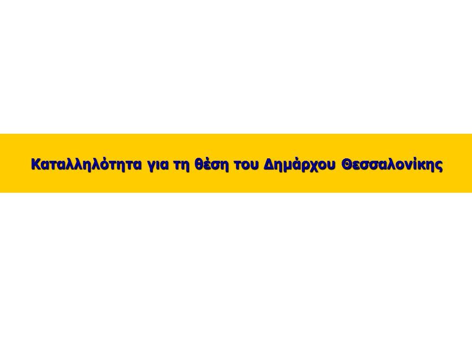 10 _ Καταλληλότητα για τη θέση του Δημάρχου Θεσσαλονίκης