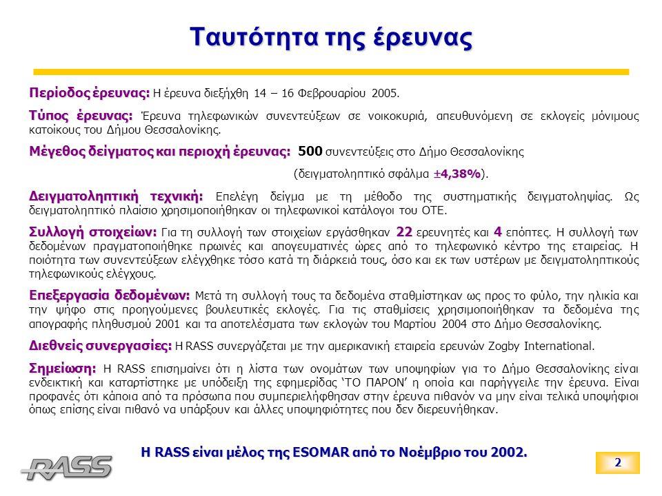 2 Ταυτότητα της έρευνας Περίοδος έρευνας: Περίοδος έρευνας: Η έρευνα διεξήχθη 14 – 16 Φεβρουαρίου 2005.