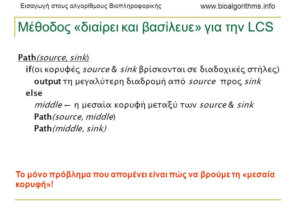 Εισαγωγή στους αλγορίθμους Βιοπληροφορικής www.bioalgorithms.info Μέθοδος «διαίρει και βασίλευε» για την LCS Path(source, sink) if(οι κορυφές source &