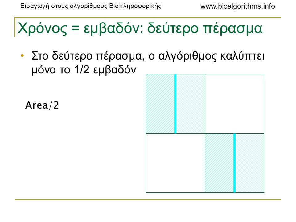 Εισαγωγή στους αλγορίθμους Βιοπληροφορικής www.bioalgorithms.info Χρόνος = εμβαδόν: δεύτερο πέρασμα •Στο δεύτερο πέρασμα, ο αλγόριθμος καλύπτει μόνο τ