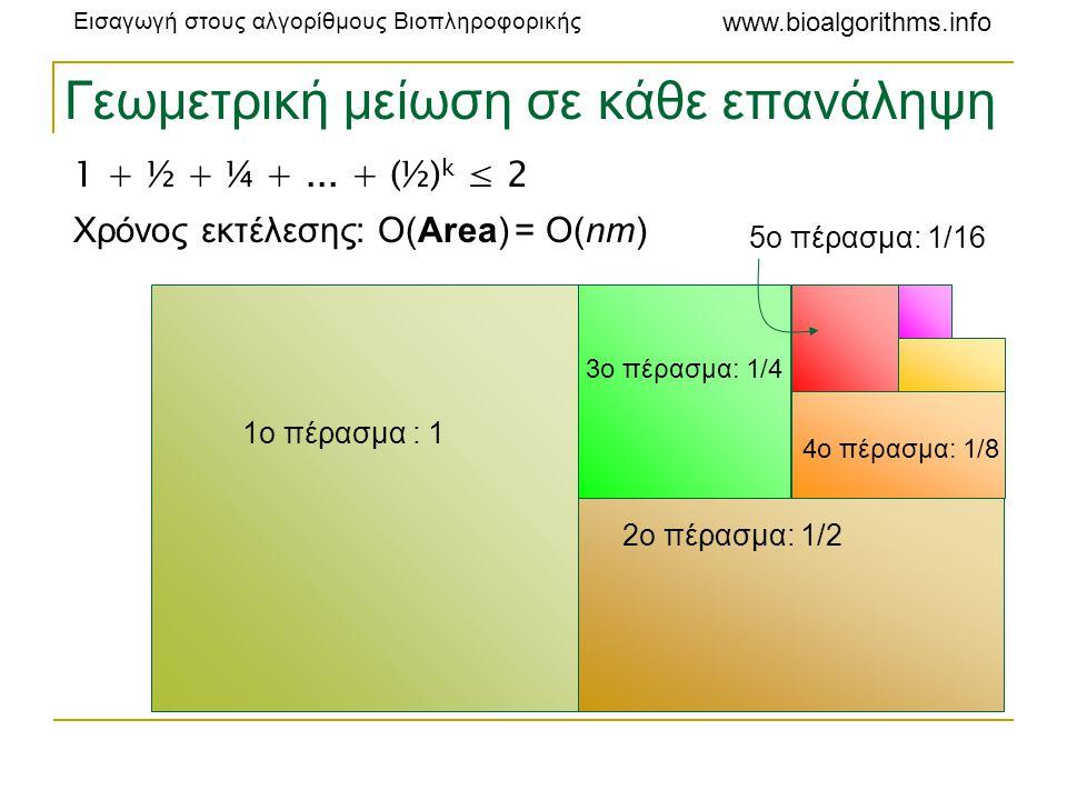 Εισαγωγή στους αλγορίθμους Βιοπληροφορικής www.bioalgorithms.info Γεωμετρική μείωση σε κάθε επανάληψη 1 + ½ + ¼ +... + (½) k ≤ 2 Χρόνος εκτέλεσης: O(A