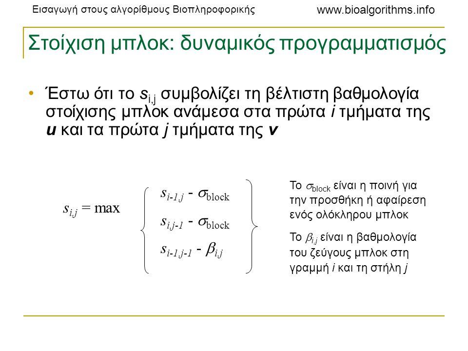 Εισαγωγή στους αλγορίθμους Βιοπληροφορικής www.bioalgorithms.info Στοίχιση μπλοκ: δυναμικός προγραμματισμός •Έστω ότι το s i,j συμβολίζει τη βέλτιστη