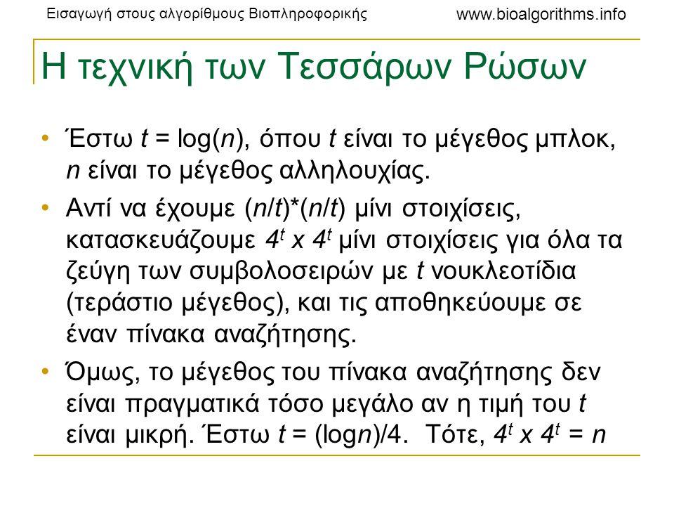Εισαγωγή στους αλγορίθμους Βιοπληροφορικής www.bioalgorithms.info Η τεχνική των Τεσσάρων Ρώσων •Έστω t = log(n), όπου t είναι το μέγεθος μπλοκ, n είνα