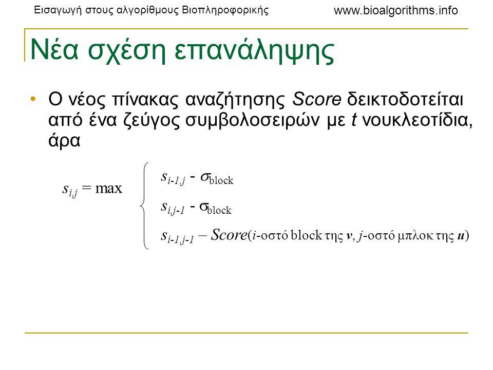 Εισαγωγή στους αλγορίθμους Βιοπληροφορικής www.bioalgorithms.info Νέα σχέση επανάληψης •Ο νέος πίνακας αναζήτησης Score δεικτοδοτείται από ένα ζεύγος