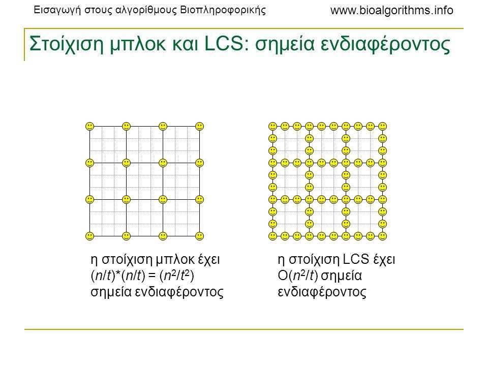 Εισαγωγή στους αλγορίθμους Βιοπληροφορικής www.bioalgorithms.info Στοίχιση μπλοκ και LCS: σημεία ενδιαφέροντος η στοίχιση μπλοκ έχει (n/t)*(n/t) = (n