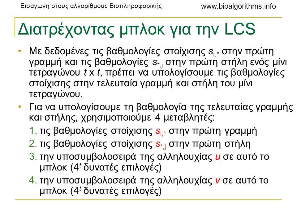 Εισαγωγή στους αλγορίθμους Βιοπληροφορικής www.bioalgorithms.info Διατρέχοντας μπλοκ για την LCS •Με δεδομένες τις βαθμολογίες στοίχισης s i,* στην πρ