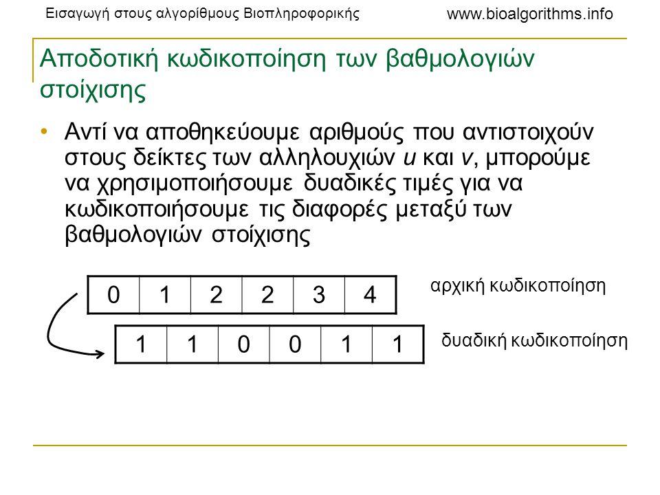 Εισαγωγή στους αλγορίθμους Βιοπληροφορικής www.bioalgorithms.info Αποδοτική κωδικοποίηση των βαθμολογιών στοίχισης •Αντί να αποθηκεύουμε αριθμούς που
