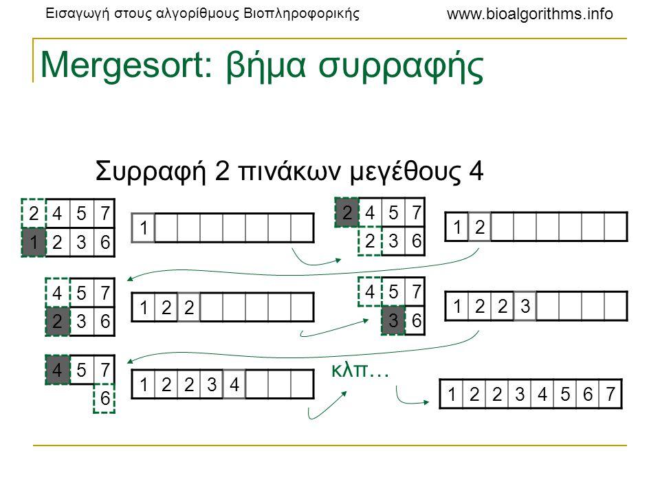 Εισαγωγή στους αλγορίθμους Βιοπληροφορικής www.bioalgorithms.info Ο αλγόριθμος Merge 1.Merge(a,b) 2.n1  μέγεθος πίνακα a 3.n2  μέγεθος πίνακα b 4.a n1+1   5.a n2+1   6.i  1 7.j  1 8.for k  1 to n1 + n2 9.if a i < b j 10.c k  a i 11.i  i +1 12.else 13.c k  b j 14.j  j+1 15.return c