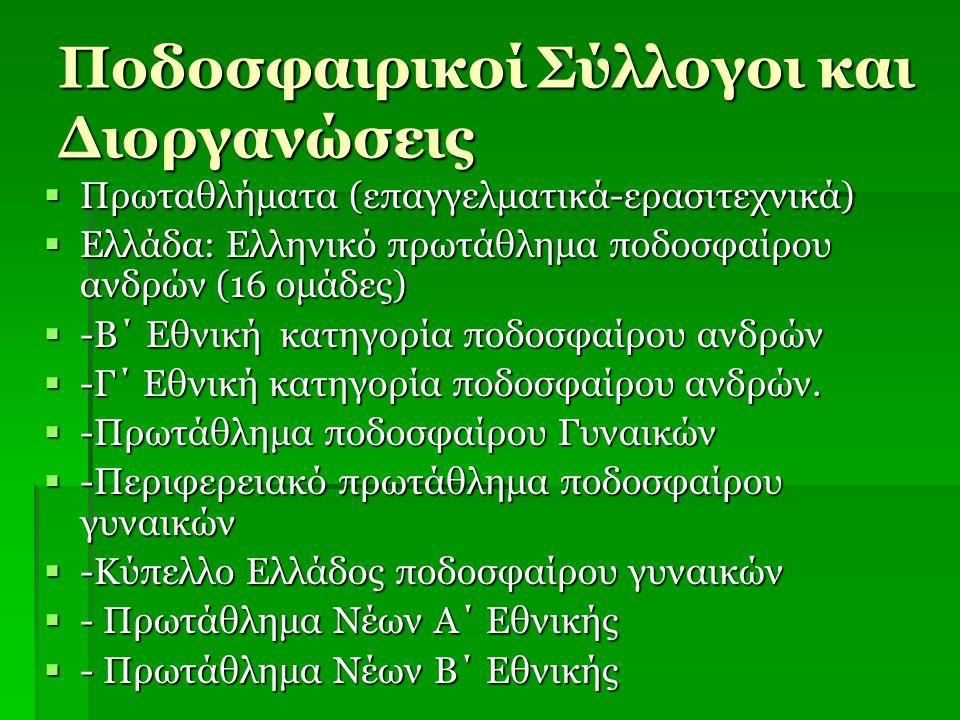 Ποδοσφαιρικοί Σύλλογοι και Διοργανώσεις  Πρωταθλήματα (επαγγελματικά-ερασιτεχνικά)  Ελλάδα: Ελληνικό πρωτάθλημα ποδοσφαίρου ανδρών (16 ομάδες)  -Β΄