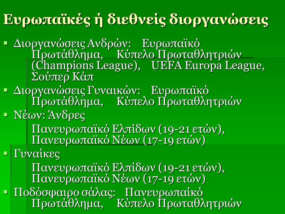 Ευρωπαϊκές ή διεθνείς διοργανώσεις  Διοργανώσεις Ανδρών: Ευρωπαϊκό Πρωτάθλημα, Κύπελο Πρωταθλητριών (Champions League), UEFA Europa League, Σούπερ Κά