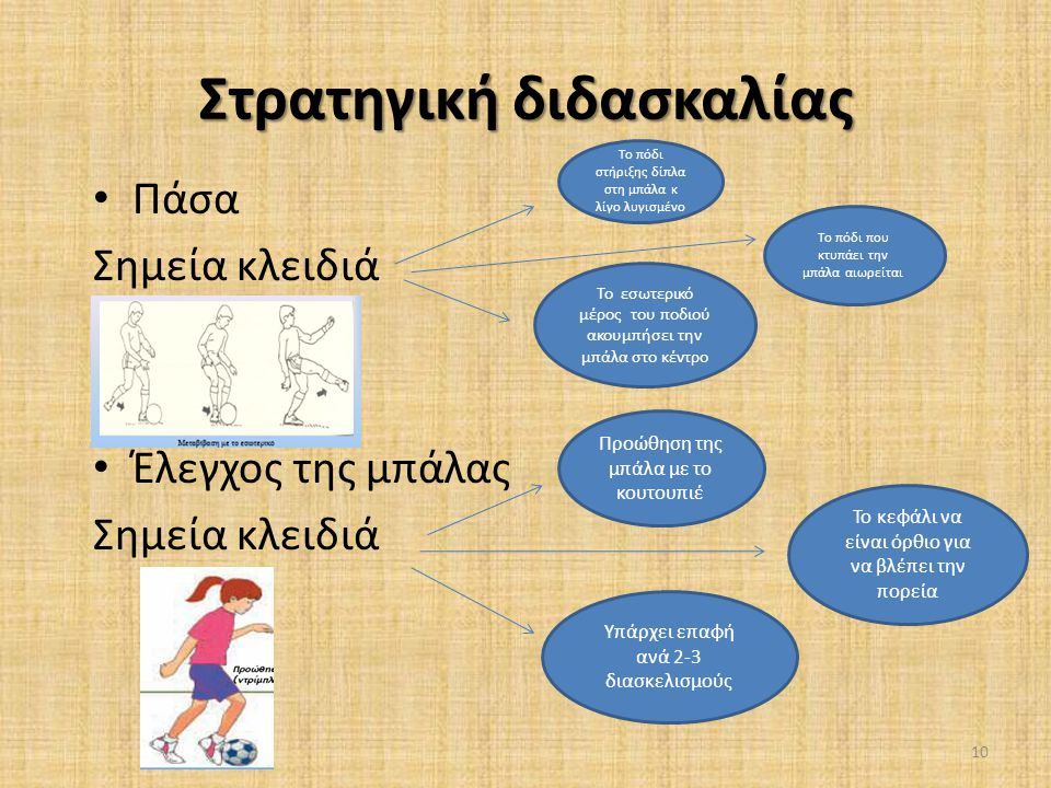 Στρατηγική διδασκαλίας • Πάσα Σημεία κλειδιά • Έλεγχος της μπάλας Σημεία κλειδιά Το πόδι στήριξης δίπλα στη μπάλα κ λίγο λυγισμένο Το πόδι που κτυπάει