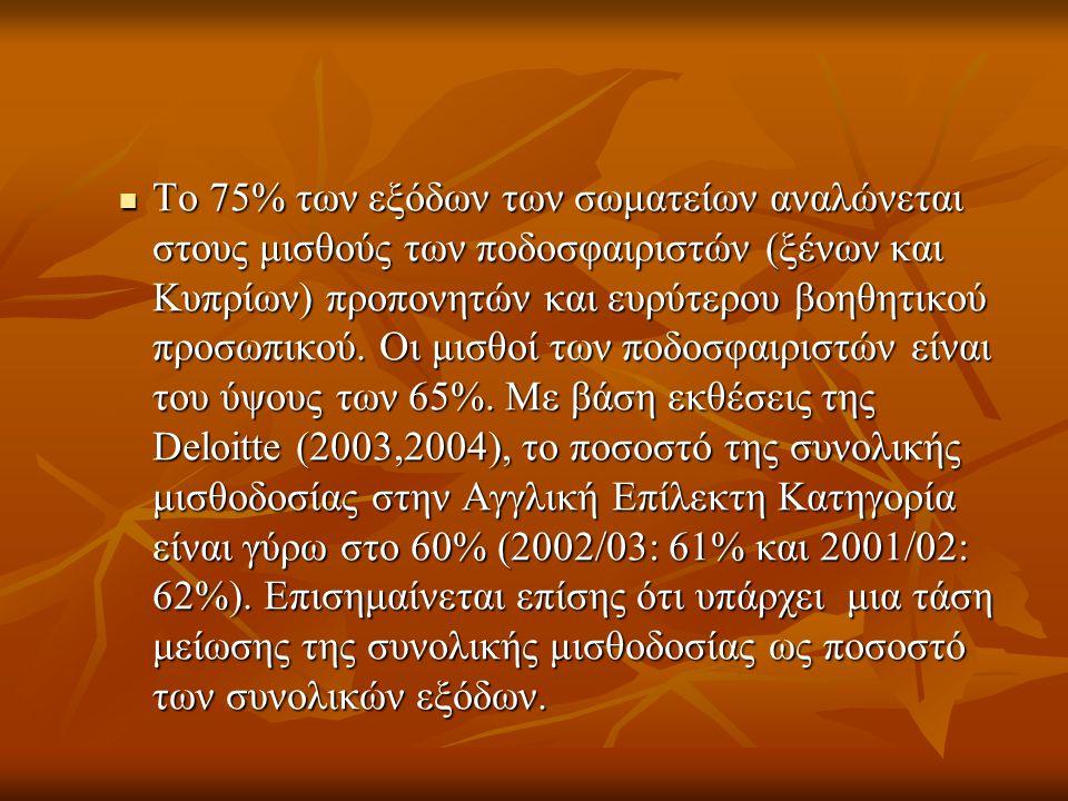  Το 75% των εξόδων των σωματείων αναλώνεται στους μισθούς των ποδοσφαιριστών (ξένων και Κυπρίων) προπονητών και ευρύτερου βοηθητικού προσωπικού.