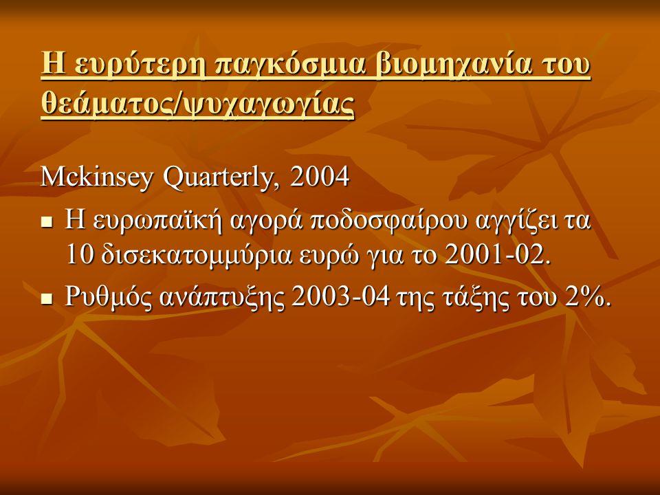 Η ευρύτερη παγκόσμια βιομηχανία του θεάματος/ψυχαγωγίας Mckinsey Quarterly, 2004  Η ευρωπαϊκή αγορά ποδοσφαίρου αγγίζει τα 10 δισεκατομμύρια ευρώ για