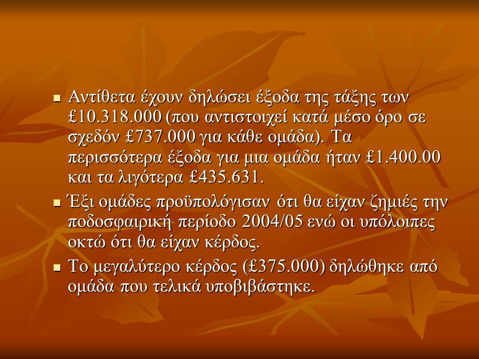  Αντίθετα έχουν δηλώσει έξοδα της τάξης των £10.318.000 (που αντιστοιχεί κατά μέσο όρο σε σχεδόν £737.000 για κάθε ομάδα). Τα περισσότερα έξοδα για μ
