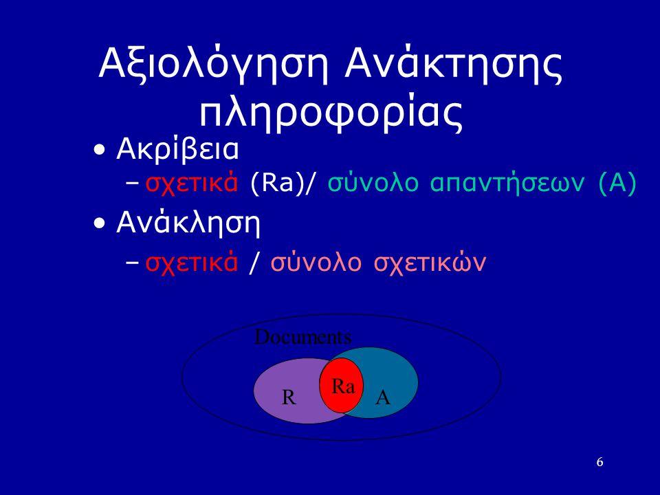 6 Αξιολόγηση Ανάκτησης πληροφορίας •Ακρίβεια –σχετικά (Ra)/ σύνολο απαντήσεων (A) •Ανάκληση –σχετικά / σύνολο σχετικών Documents AR Ra