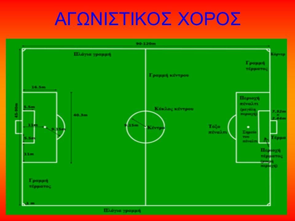 ΑΓΩΝΙΣΤΙΚΟΣ ΧΟΡΟΣ Ο αγωνιστικός χώρος διεξαγωγής του ποδοσφαίρου είναι ένα γήπεδο σε σχήμα ορθογώνιου παραλληλόγραμμου, το οποίο χαράσσεται με λευκές γραμμές.