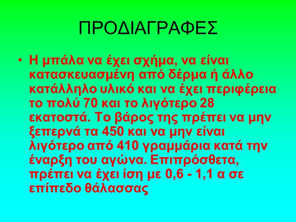 ΕΙΔΗ ΜΠΑΛΑΣ