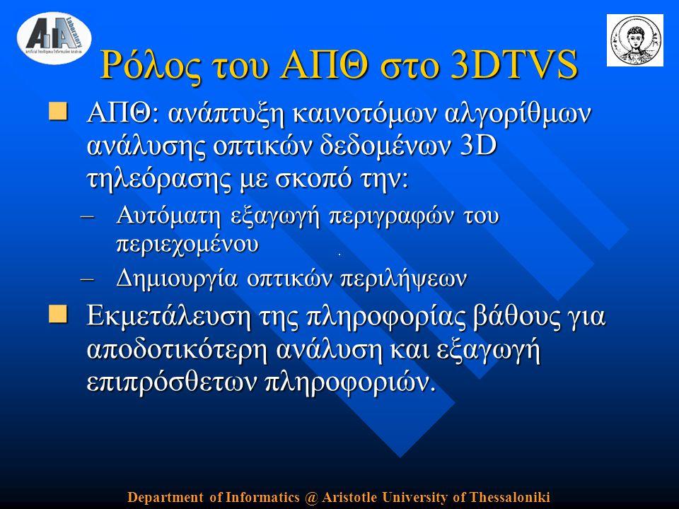 Department of Informatics @ Aristotle University of Thessaloniki Ρόλος του ΑΠΘ στο 3DTVS  ΑΠΘ: ανάπτυξη καινοτόμων αλγορίθμων ανάλυσης οπτικών δεδομένων 3D τηλεόρασης με σκοπό την: –Αυτόματη εξαγωγή περιγραφών του περιεχομένου –Δημιουργία οπτικών περιλήψεων  Εκμετάλευση της πληροφορίας βάθους για αποδοτικότερη ανάλυση και εξαγωγή επιπρόσθετων πληροφοριών.